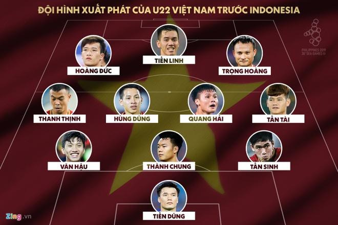 truc tiep U22 Viet Nam vs Indonesia anh 7