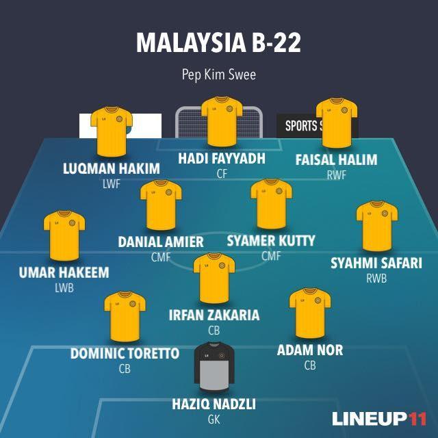 truc tiep Malaysia vs Timor leste anh 5
