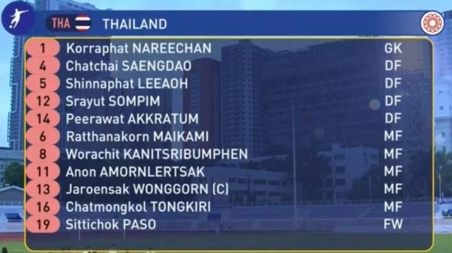 Tien dao 17 tuoi lap cu dup, U22 Thai Lan chat vat danh bai Lao hinh anh 6