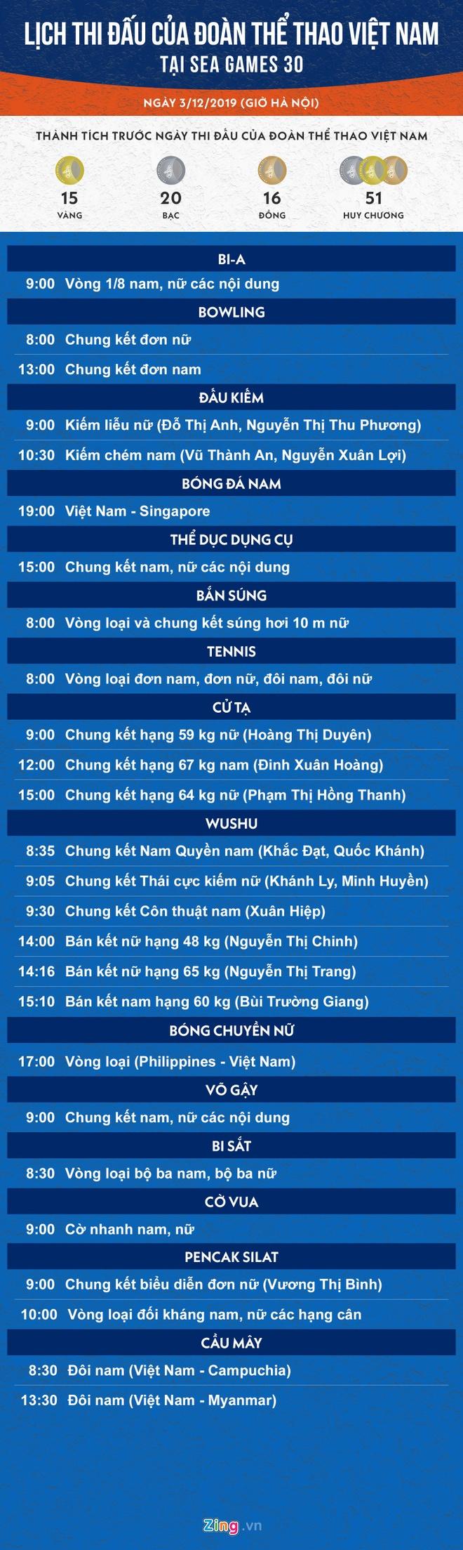SEA Games 30: Quoc Khanh giai con khat vang cho wushu Viet Nam hinh anh 6