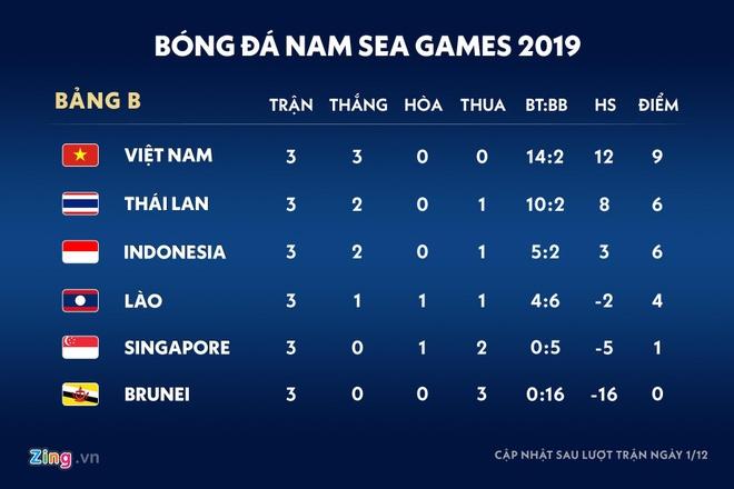 SEA Games 30: Quoc Khanh giai con khat vang cho wushu Viet Nam hinh anh 11