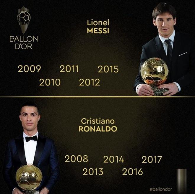 Vuot Ronaldo, Messi gianh Qua bong vang thu 6 hinh anh 4
