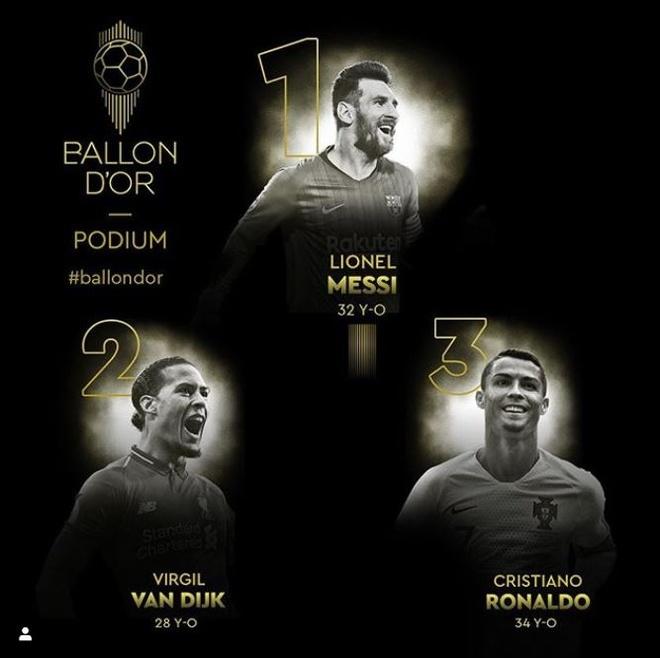 Vuot Ronaldo, Messi gianh Qua bong vang thu 6 hinh anh 60