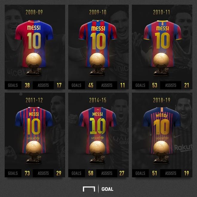 Vuot Ronaldo, Messi gianh Qua bong vang thu 6 hinh anh 61