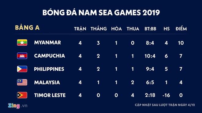 U22 Campuchia lap ky tich tai SEA Games 30 hinh anh 4