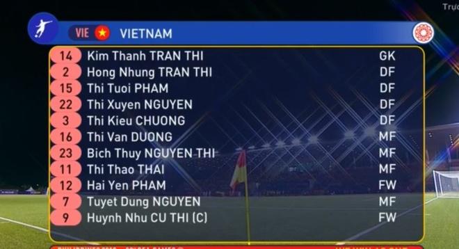 Nu Viet Nam vs Philippines anh 5