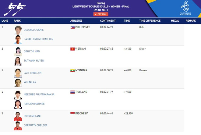 truc  tiep SEA Games anh 15