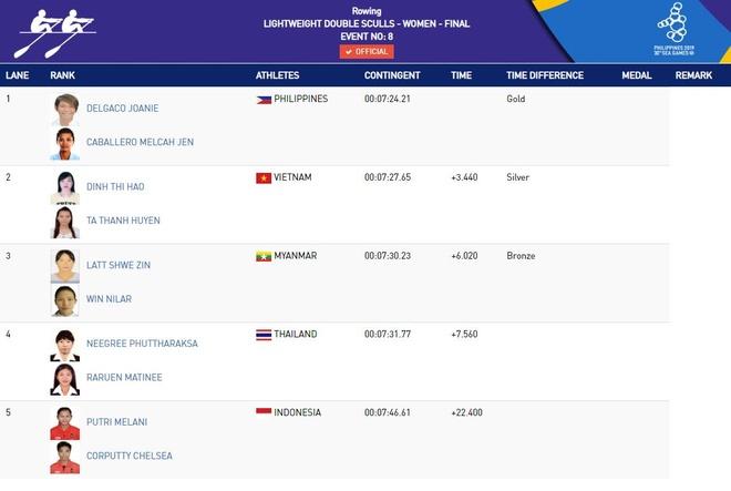 Xa thu Hoang Xuan Vinh truot HCV 10 m sung ngan tai SEA Games hinh anh 15