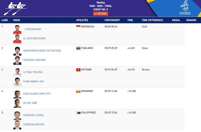 Xa thu Hoang Xuan Vinh truot HCV 10 m sung ngan tai SEA Games hinh anh 16