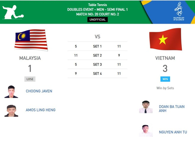 truc  tiep SEA Games anh 19