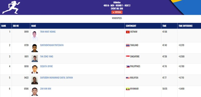 Truc tiep SEA Games anh 23