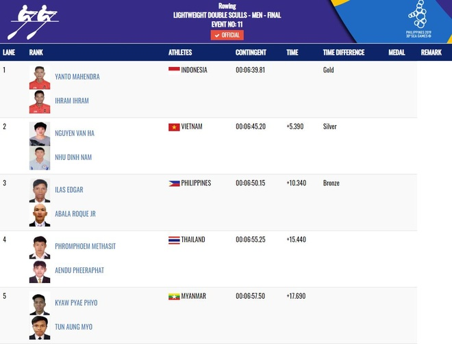 Truc tiep SEA Games anh 24