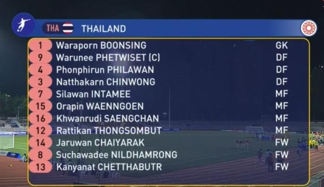chung ket nu Viet nam gap nu Thai Lan anh 9