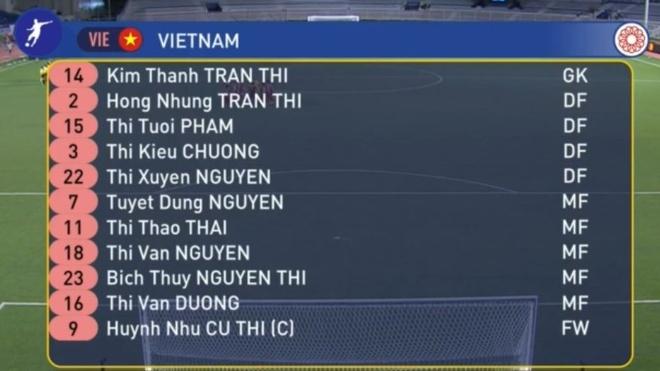 chung ket nu Viet nam gap nu Thai Lan anh 10