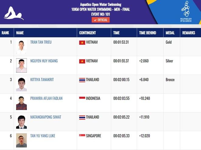 SEA Games: Huy Hoang gianh huy chuong boi ngoai troi 10 km hinh anh 13