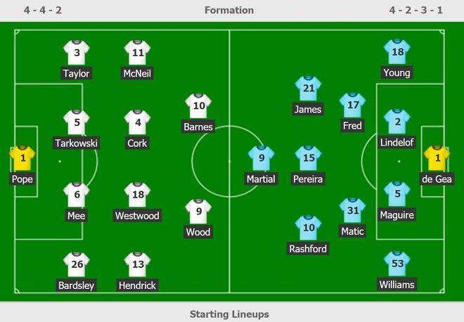MU vs Burnley anh 3