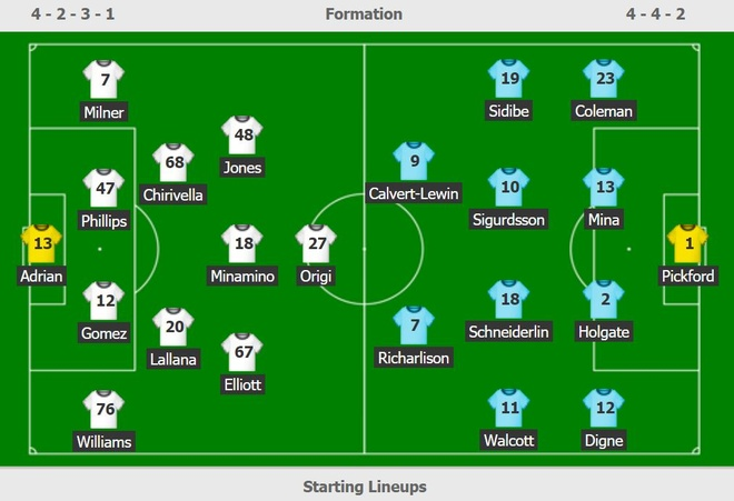Liverpool vao vong 4 FA Cup trong ngay Minamino da chinh hinh anh 3 a_2.JPG
