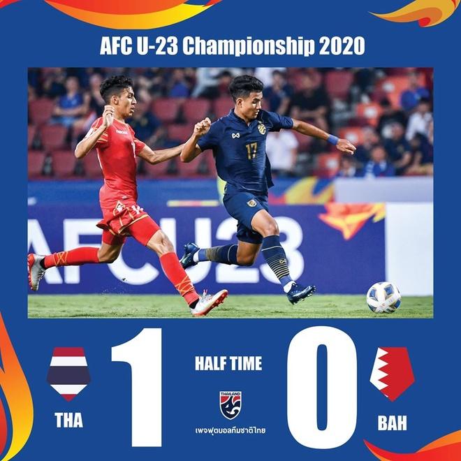 truc tiep U23 THAI Lan vs Bahrain anh 28