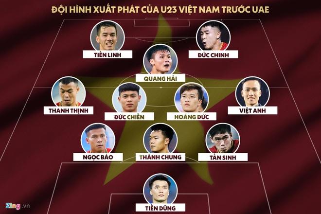 U23 Viet Nam hoa UAE o tran ra quan giai chau A hinh anh 9 zoi.jpg