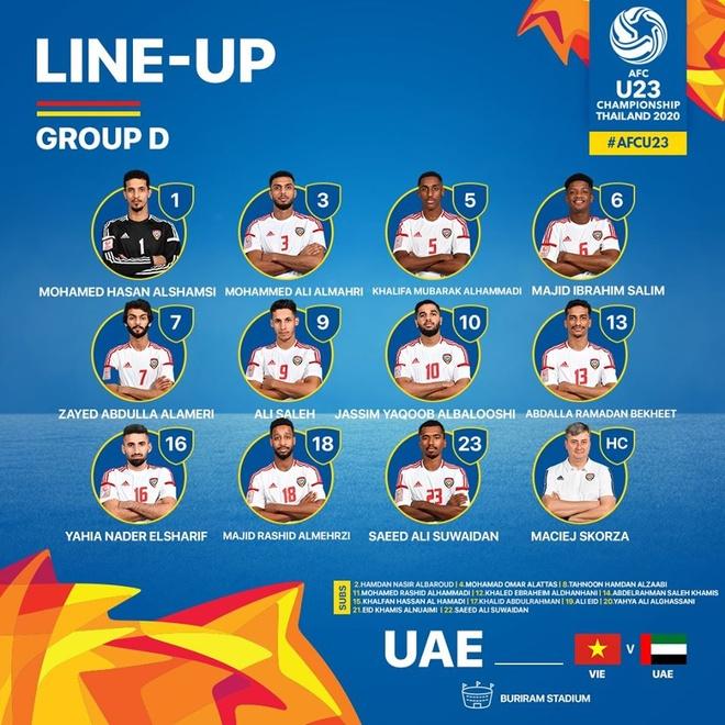 U23 Viet Nam hoa UAE o tran ra quan giai chau A hinh anh 21 zza.jpg
