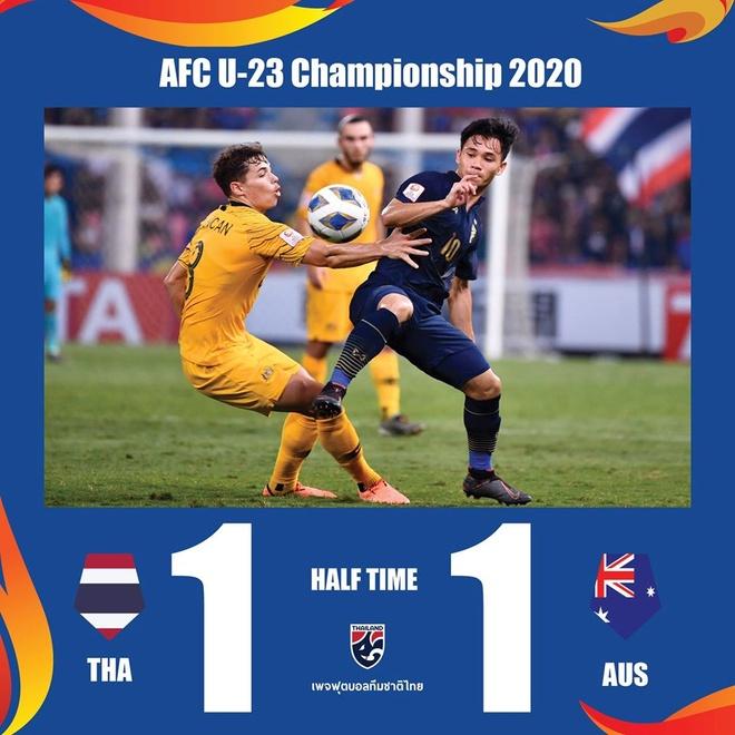 U23 Thai Lan thua nguoc Australia 1-2 hinh anh 21 10.jpg