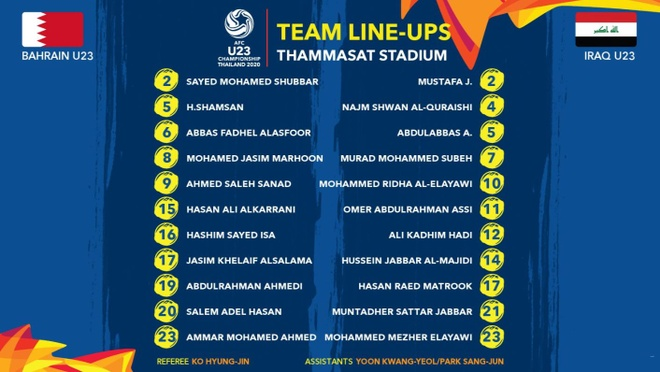 U23 Bahrain 2-2 Iraq: Bat ngo tai san Thammasat hinh anh 4 1_1.jpg