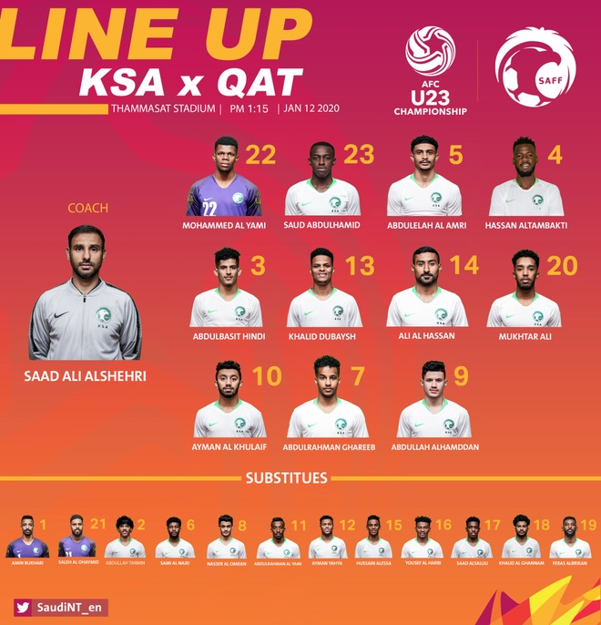 truc tiep U23 Qatar vs Saudi Arabia anh 10