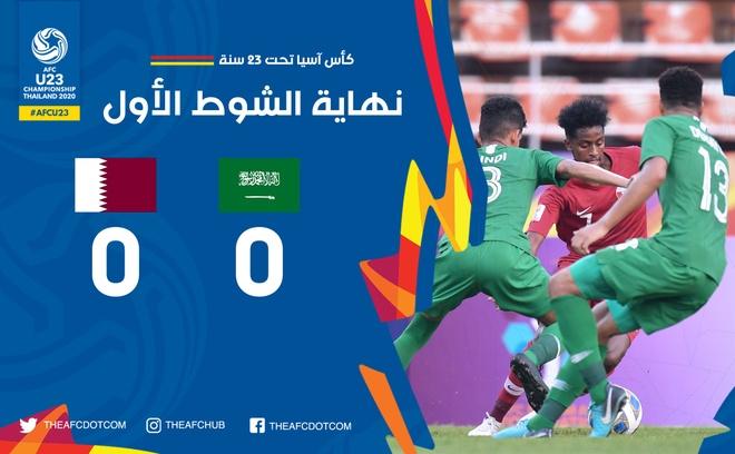 truc tiep U23 Qatar vs Saudi Arabia anh 18