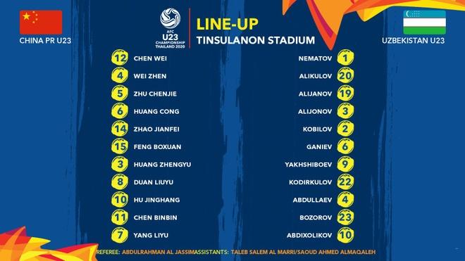 Thua Uzbekistan 0-2, U23 Trung Quoc bi loai khoi giai chau A hinh anh 6 line.jpg