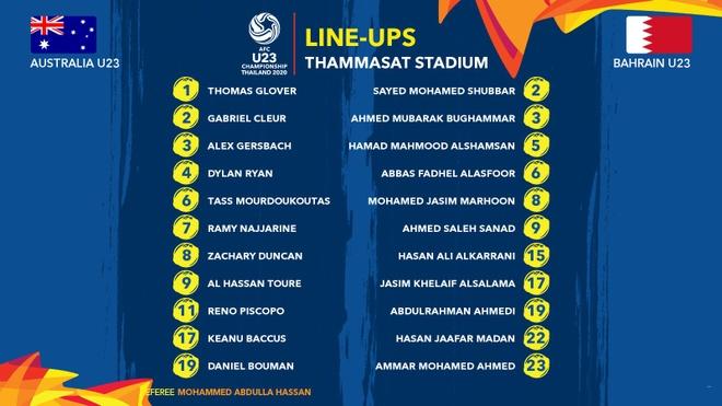Hoa Bahrain 1-1, U23 Australia vao tu ket chau A cung Thai Lan hinh anh 5 EOPjcUeU8AEScgy.jpg