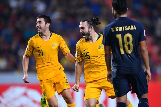 Hoa Bahrain 1-1, U23 Australia vao tu ket chau A cung Thai Lan hinh anh 3 australia.jpg