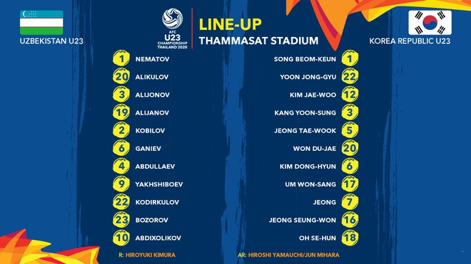 truc tiep U23 Han Quoc vs Uzbekistan anh 6