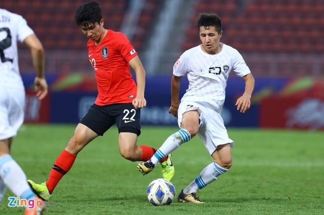 truc tiep U23 Han Quoc vs Uzbekistan anh 18