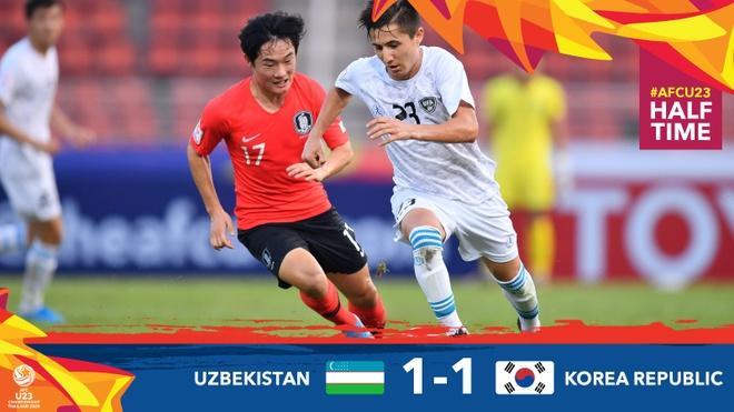 truc tiep U23 Han Quoc vs Uzbekistan anh 21