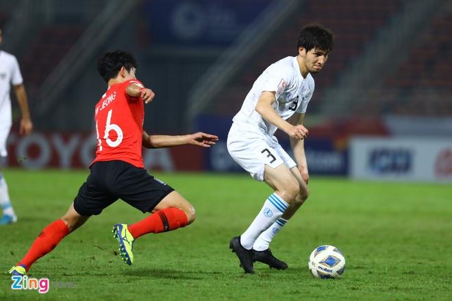 truc tiep U23 Han Quoc vs Uzbekistan anh 22