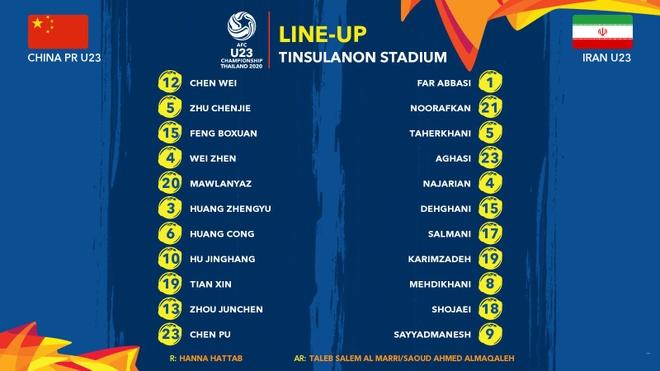U23 Trung Quoc vs Iran anh 5
