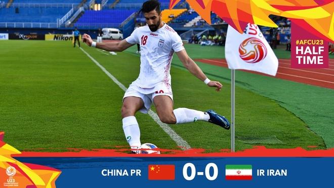 U23 Trung Quoc vs Iran anh 10