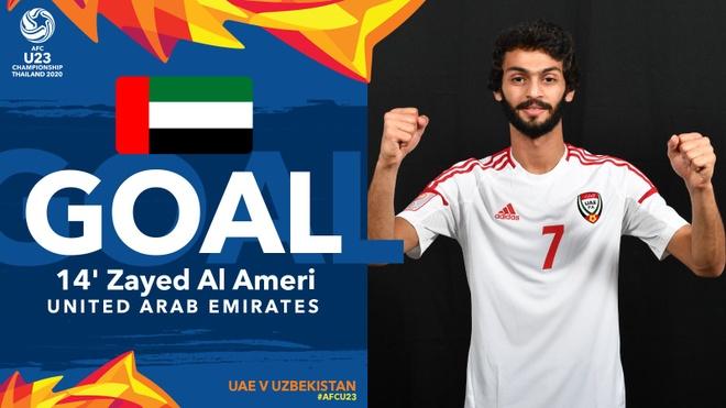 De bep UAE 5-1, U23 Uzbekistan gianh quyen vao ban ket chau A hinh anh 9 EOpdHrEVUAARbSL.jpg