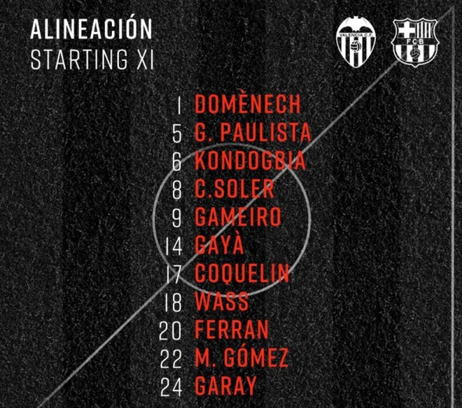 Messi tit ngoi, Barca phoi ao truoc Valencia hinh anh 7 2.JPG