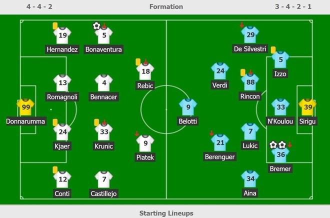 Ibra ghi ban, Milan gap Juventus o ban ket cup quoc gia hinh anh 3 a_1.JPG