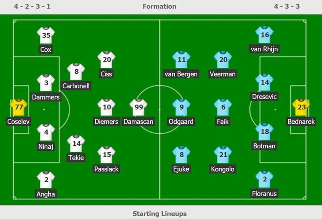 Van Hau du bi trong ngay Heerenveen thua nguoc doi chieu duoi hinh anh 3 f_1.JPG