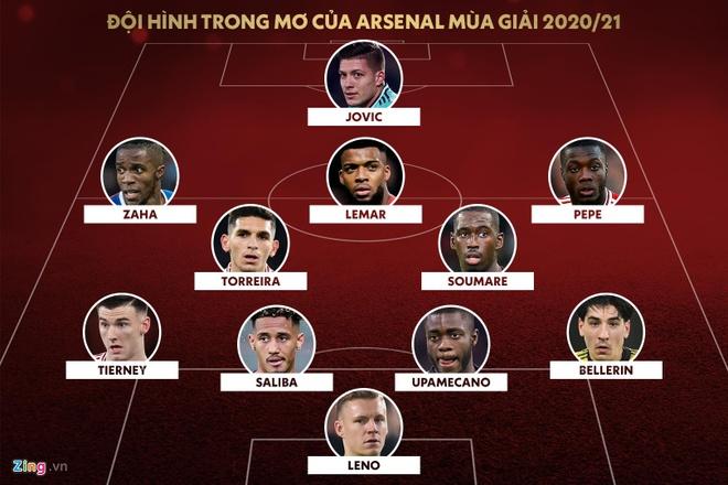 Arsenal thay mau doi hinh anh 1