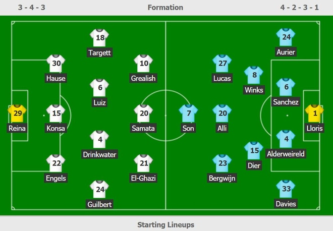 Son Heung-min thang hoa, Tottenham pha hoi nong vao top 4 hinh anh 3 fg.JPG