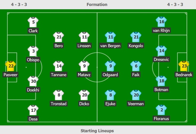 Vitesse 4-2 Heerenveen: Tham hoa hang phong ngu hinh anh 2 sda.JPG