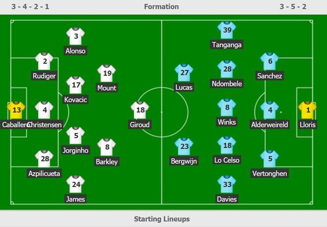 Mourinho nhan that bai thu 2 truoc tro cu Frank Lampard hinh anh 3 bv.JPG