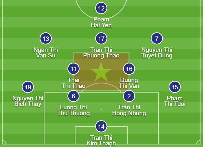 Play-off tranh ve Olympic: Tuyen Viet Nam truoc thoi co lich su hinh anh 3 bn.JPG