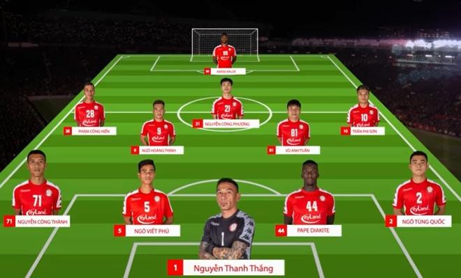 Cong Phuong cung dong doi dan dau bang AFC Cup sau tran thang 2-0 hinh anh 2 gg_1.JPG