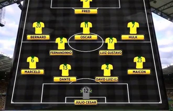 Doi hinh Brazil thua Duc 1-7 dang o dau? anh 12