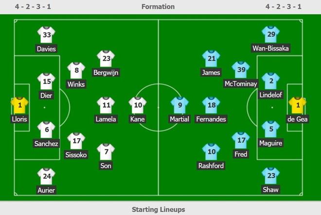 Man Utd vs Tottenham anh 32