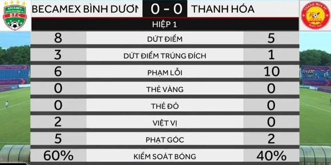 CLB Binh Duong vs Thanh Hoa anh 9